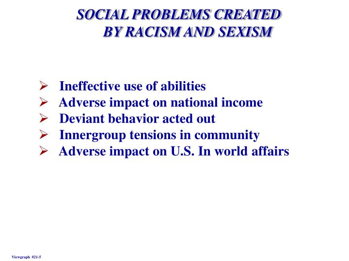 SOCIAL PROBLEMS CREATED