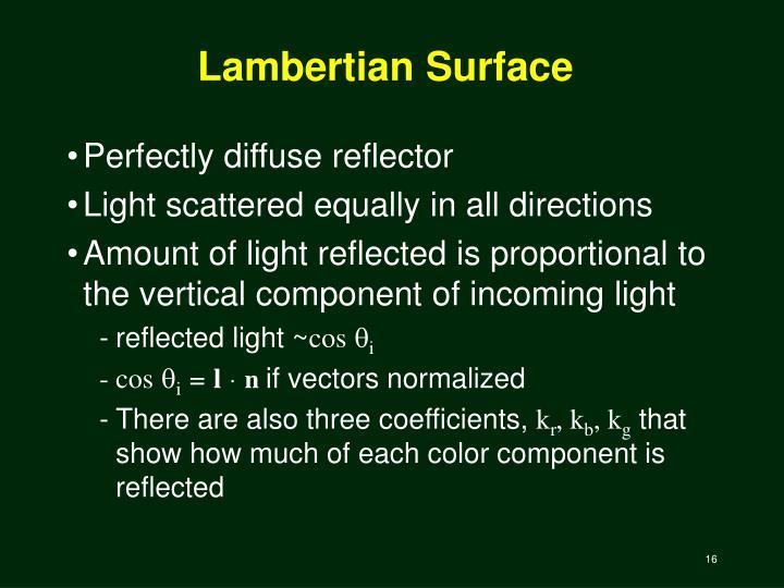 Lambertian Surface