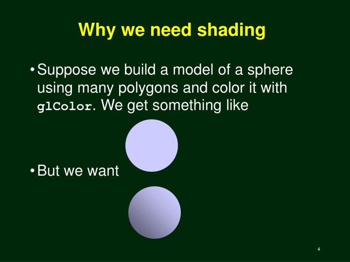 Why we need shading