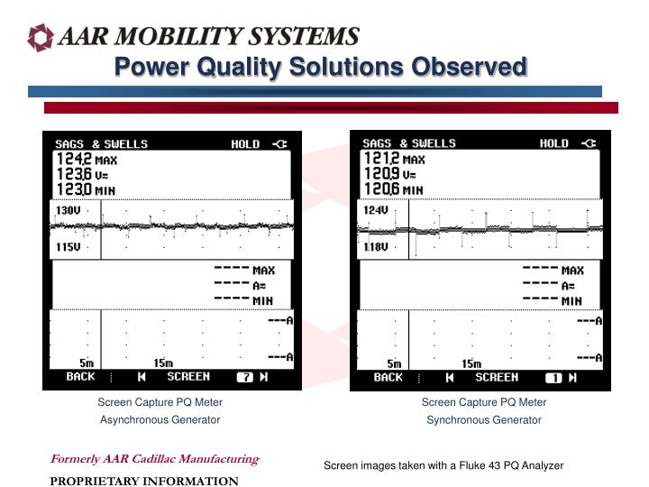 Power Quality Solutions Observed