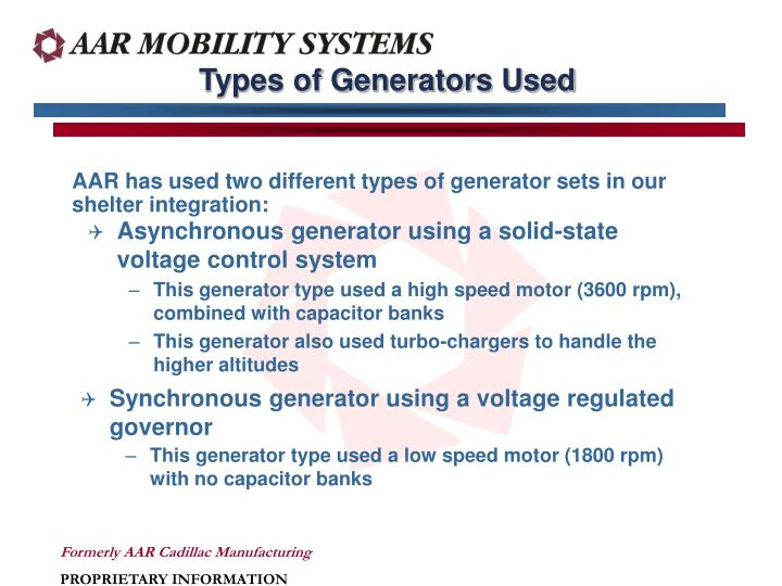 Types of Generators Used