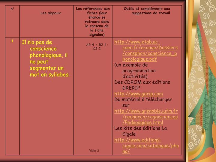 Vichy 2