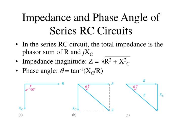 Impedance and Phase Angle of Series RC Circuits