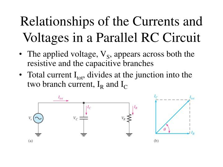 Relationships of the Currents and Voltages in a Parallel RC Circuit