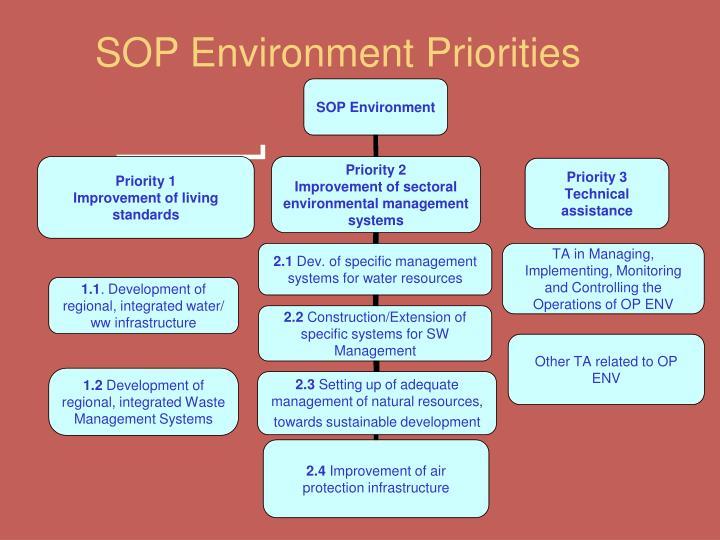SOP Environment Priorities