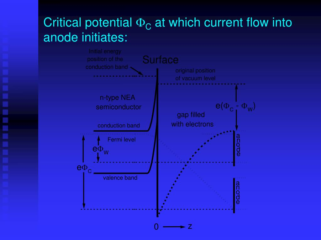 Critical potential