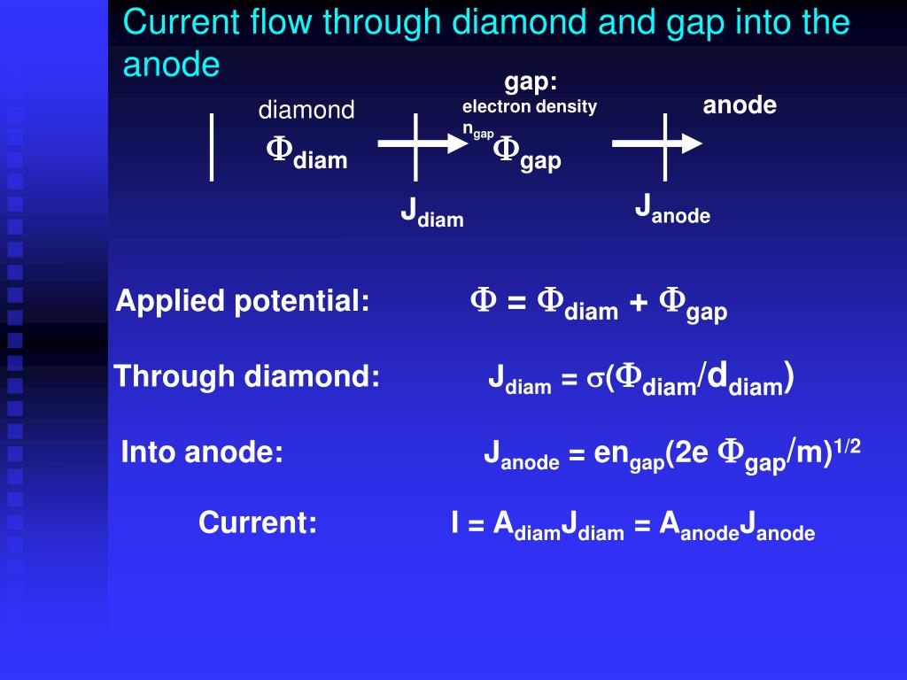 Current flow through diamond and gap into the anode