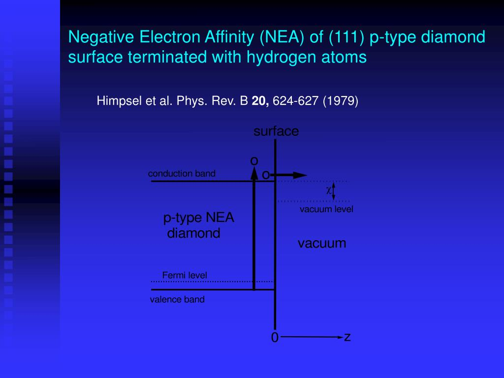 Negative Electron Affinity (NEA) of (111) p-type diamond surface terminated with hydrogen atoms