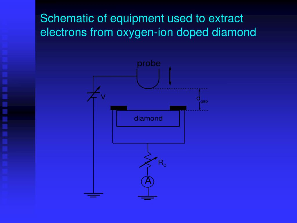 Schematic of equipment used to extract electrons from oxygen-ion doped diamond