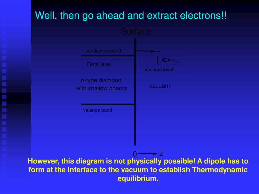Well, then go ahead and extract electrons!!