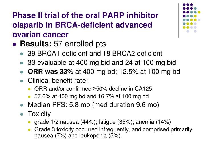 Phase II trial of the oral PARP inhibitor olaparib in BRCA-deficient advanced ovarian cancer