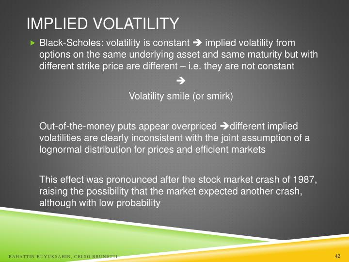 Implied volatility stock options