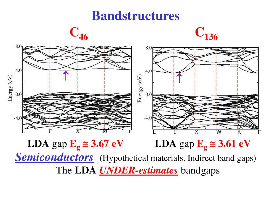 Bandstructures