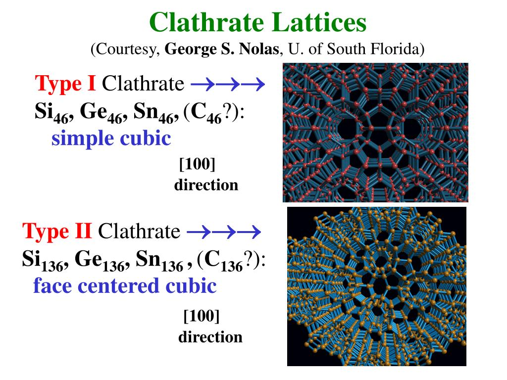Clathrate Lattices