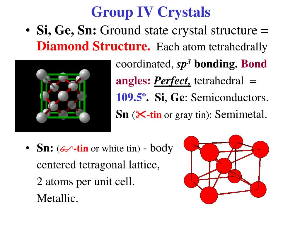 Group IV Crystals