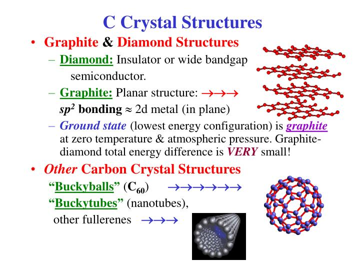 C Crystal Structures