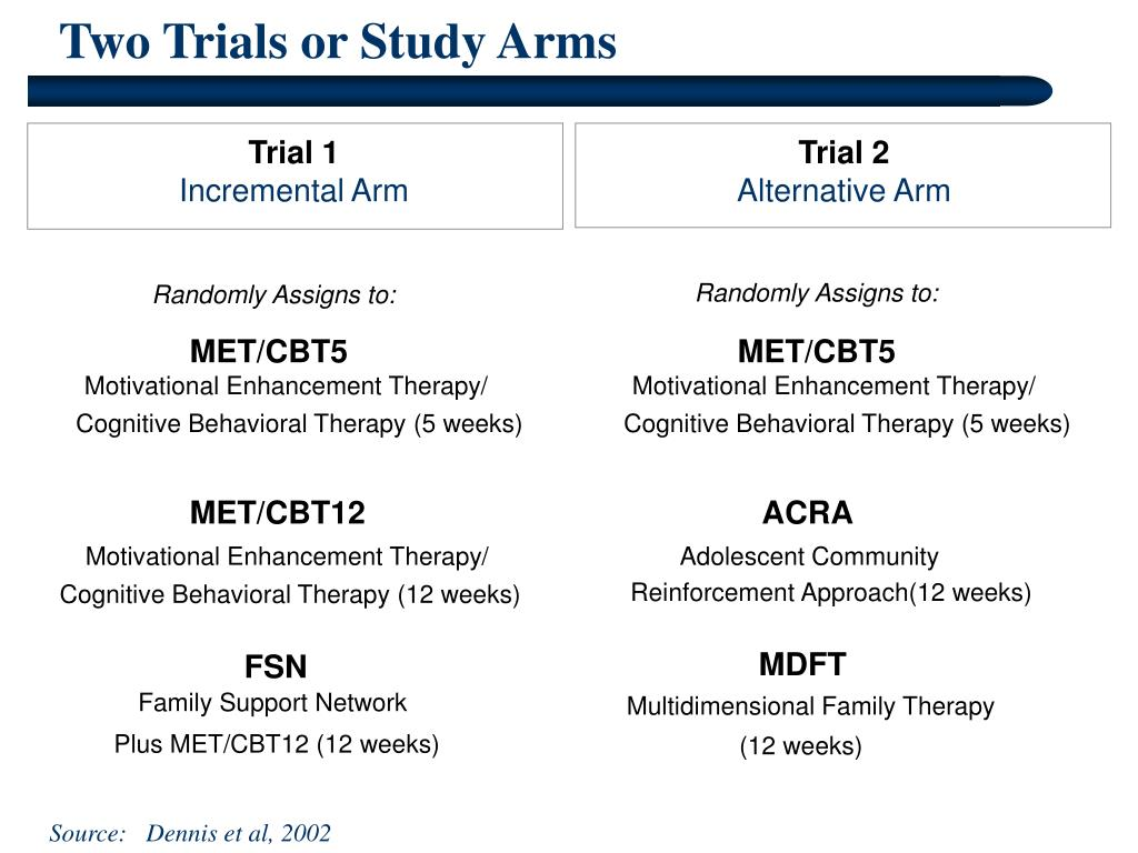 Two Trials or Study Arms