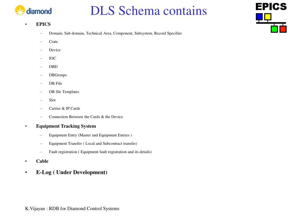 DLS Schema contains