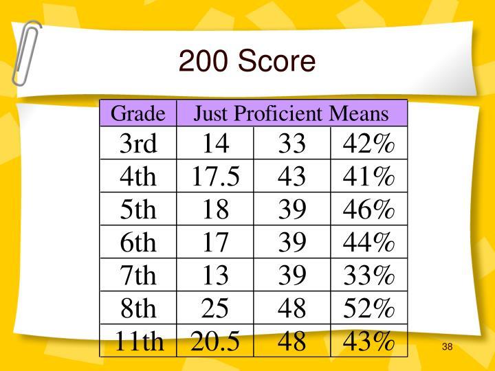 200 Score