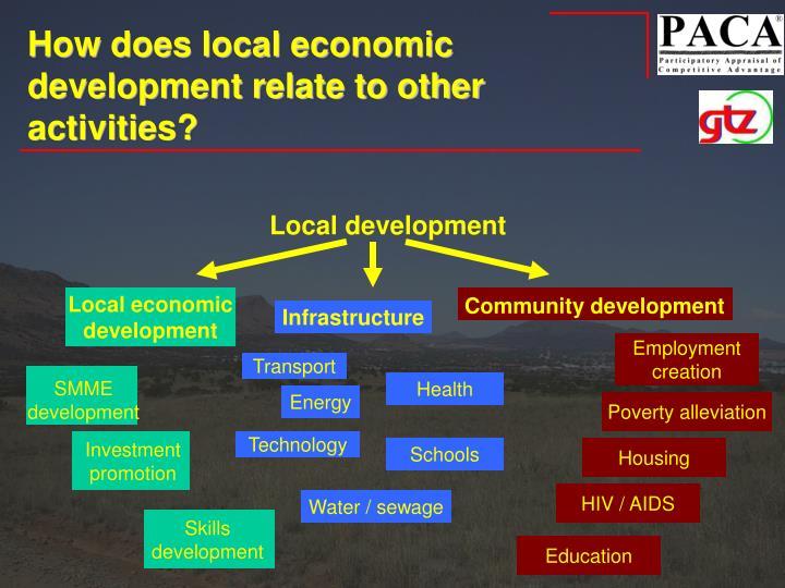 Local economic