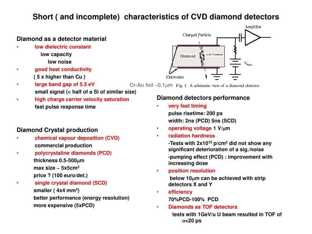 short and incomplete characteristics of cvd diamond detectors