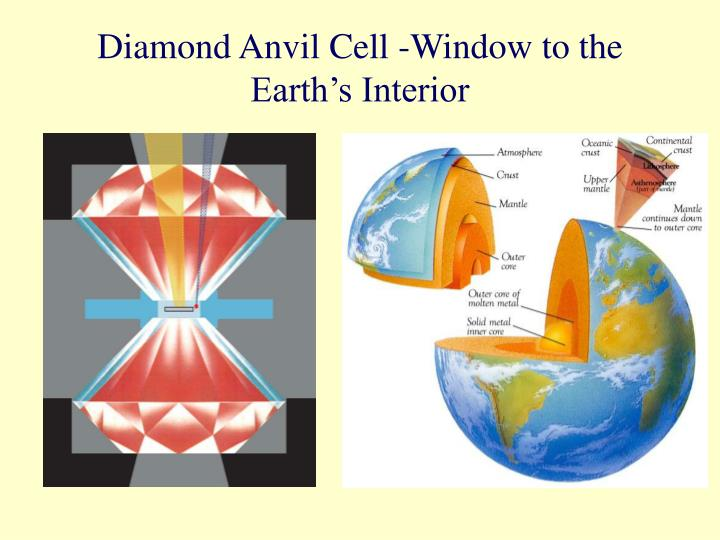 Diamond anvil cell window to the earth s interior