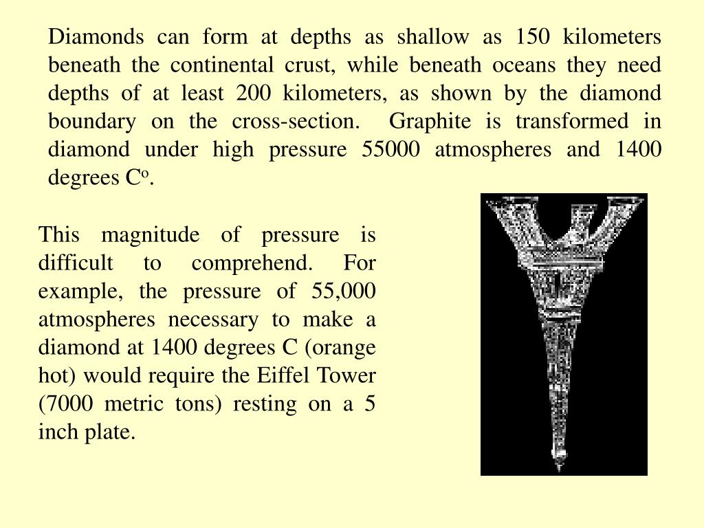 Diamonds can form at depths as shallow as 150 kilometers beneath the continental crust, while beneath oceans they need depths of at least 200 kilometers, as shown by the diamond boundary on the cross-section.  Graphite is transformed in diamond under high pressure 55000 atmospheres and 1400 degrees C
