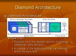 diamond architecture11