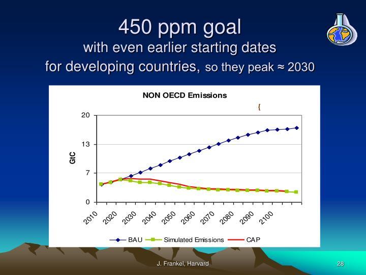 450 ppm goal