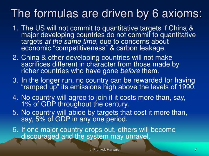 The formulas are driven by 6 axioms: