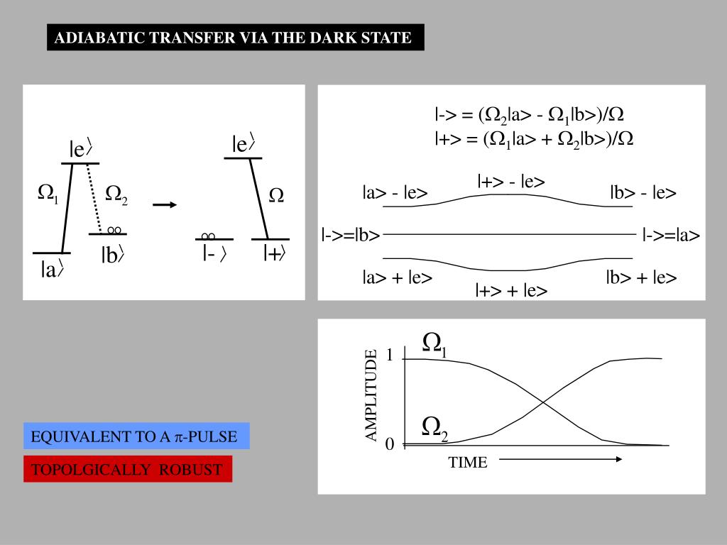 ADIABATIC TRANSFER VIA THE DARK STATE