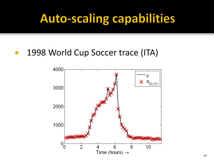 Auto-scaling capabilities