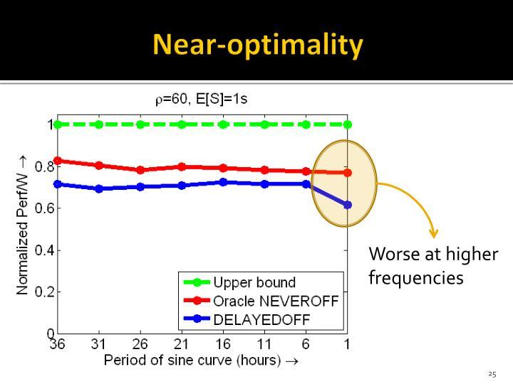 Near-optimality