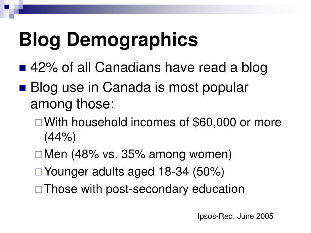 Blog Demographics
