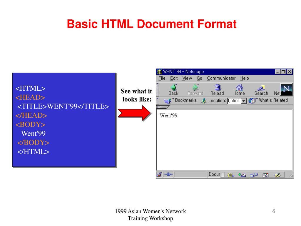 Basic HTML Document Format