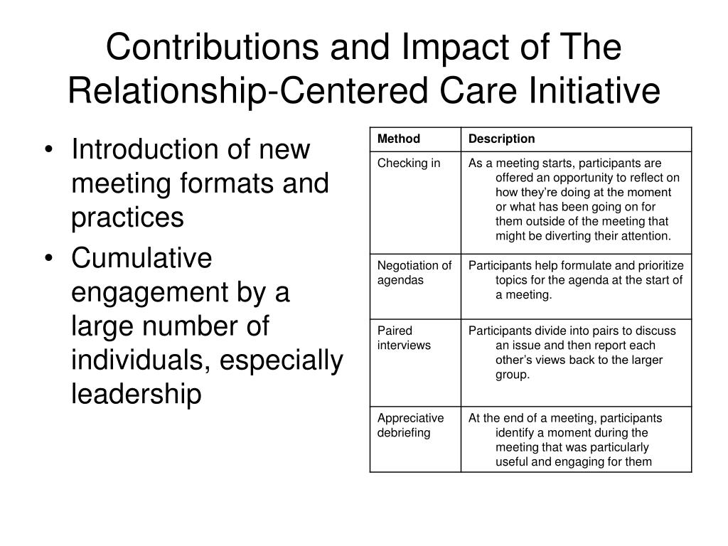 Contributions and Impact of The Relationship-Centered Care Initiative
