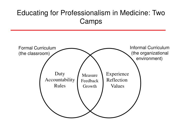 Educating for professionalism in medicine two camps