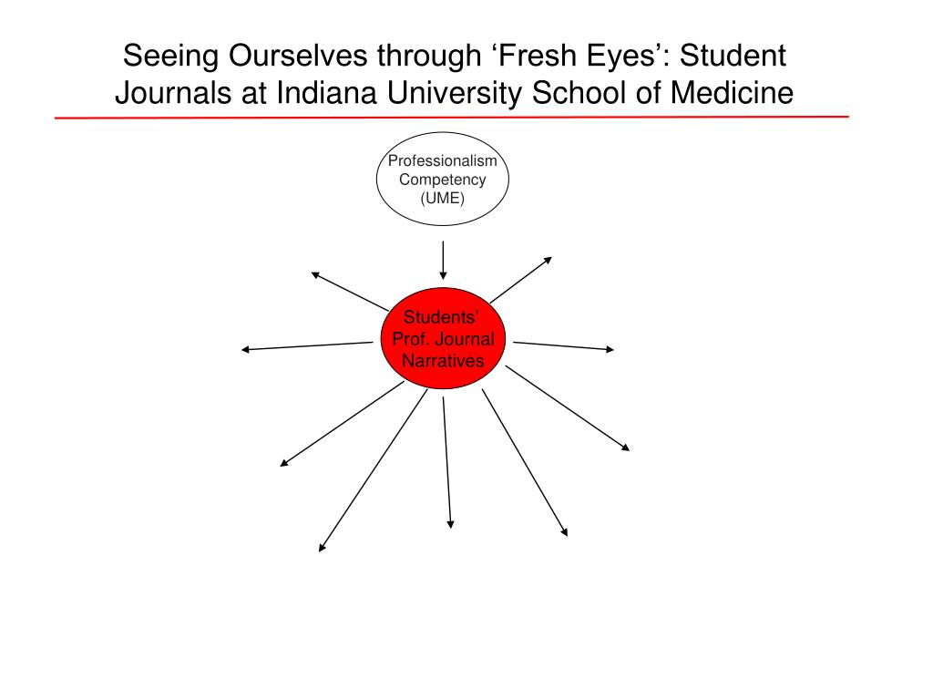 Seeing Ourselves through 'Fresh Eyes': Student Journals at Indiana University School of Medicine