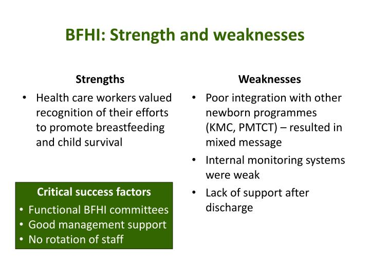 BFHI: Strength and weaknesses