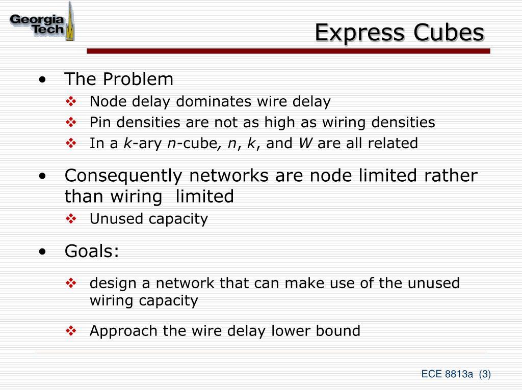 Express Cubes