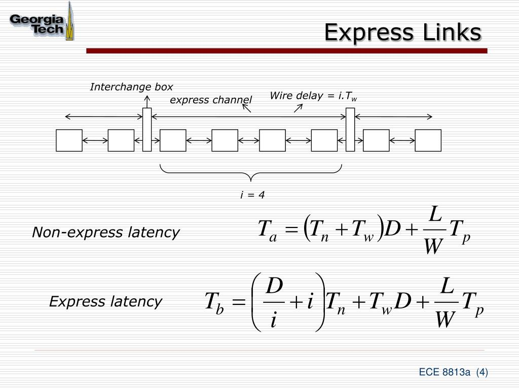 Express Links