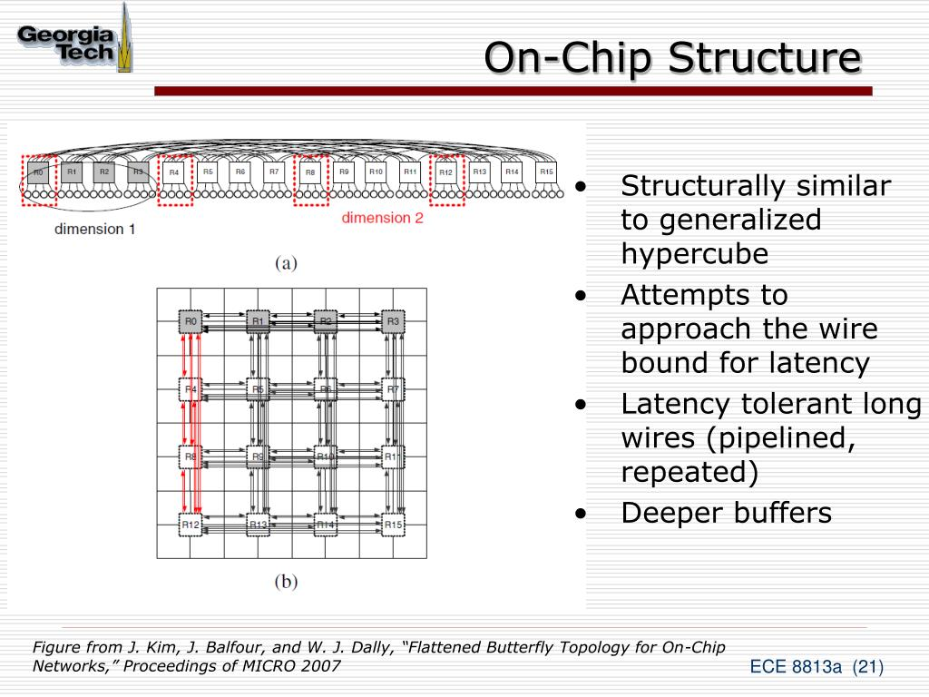 On-Chip Structure