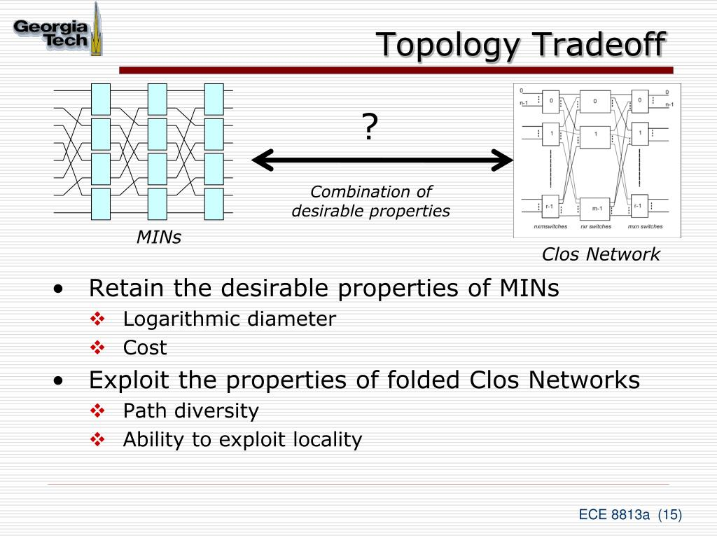 Topology Tradeoff