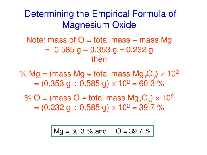 empirical formula of magnesium chloride We then determine the number of empirical units in a molecule by 11 your experimental empirical formula of magnesium chloride _____ (with.