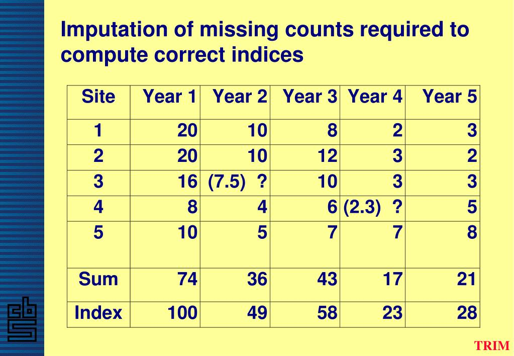 Imputation of missing counts required to compute correct indices
