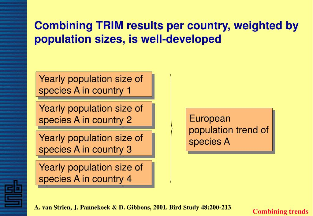 Combining TRIM results per country, weighted by population sizes, is well-developed