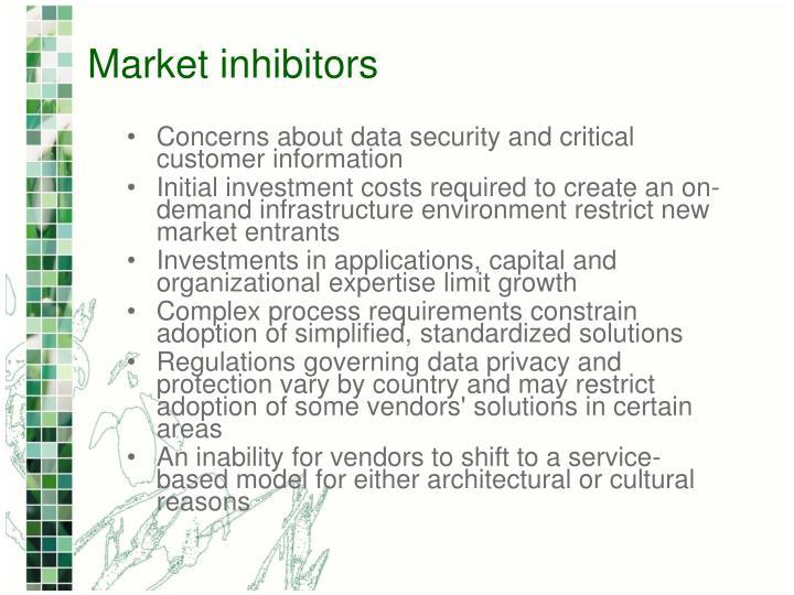 Market inhibitors