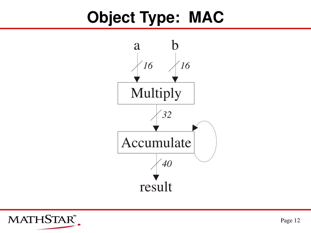 Object Type:  MAC