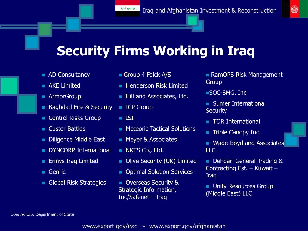 Security Firms Working in Iraq