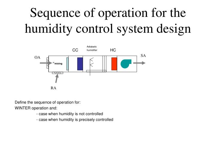 Sequence of operation for the humidity control system design